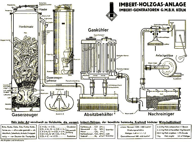 datei imbert survival wiki. Black Bedroom Furniture Sets. Home Design Ideas